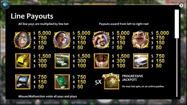 Line Payouts - Free Slots 247