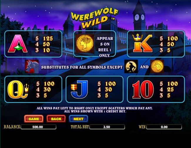 Free Slots 247 - slot game symbols paytable continued