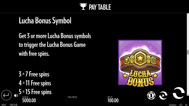 Free Slots 247 - Lucha Bonus Symbol and Rules
