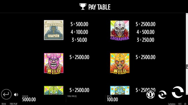 High value slot game symbols paytable. - Free Slots 247