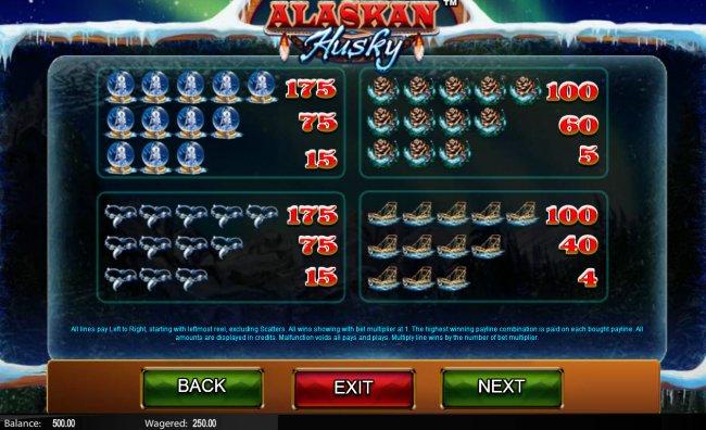 Alaskan Husky by Free Slots 247