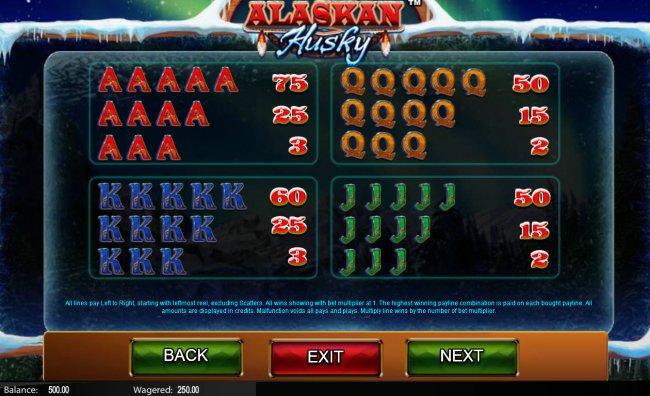 Alaskan Husky screenshot