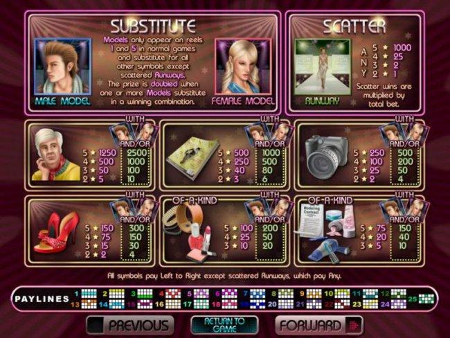 High Fashion by Free Slots 247