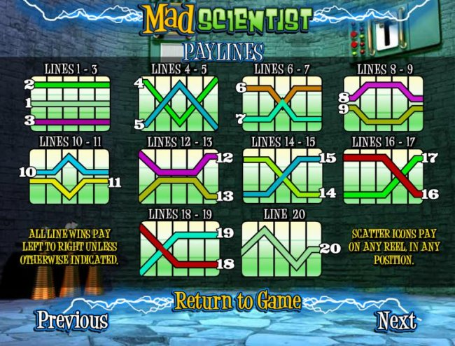Mad Scientist by Free Slots 247