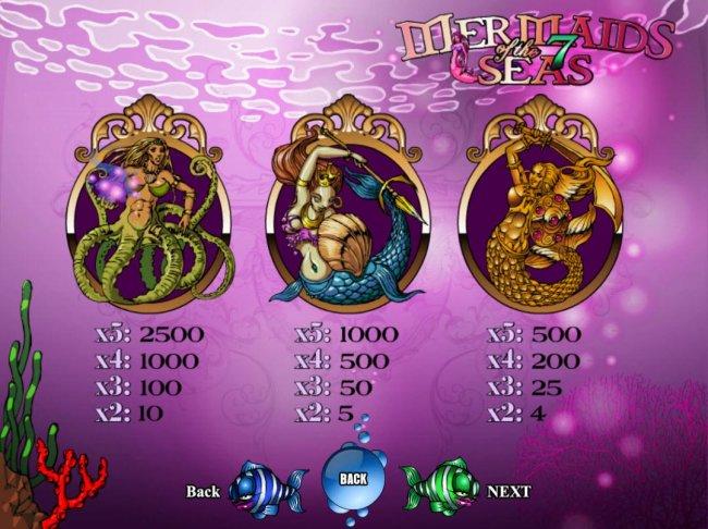 Mermaids of the 7 Seas screenshot