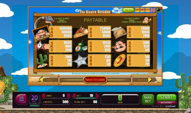 The Elusive Gonzales by Free Slots 247