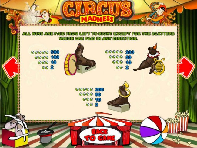 Circus Madness by Free Slots 247