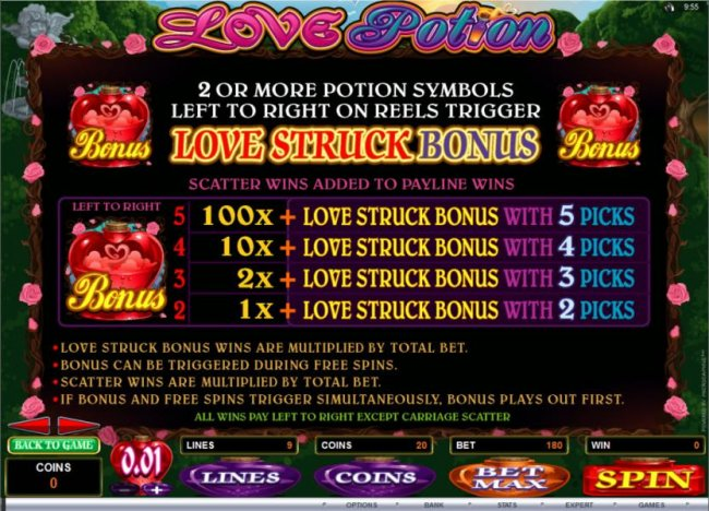 Bonus Feature rules and pays - Free Slots 247