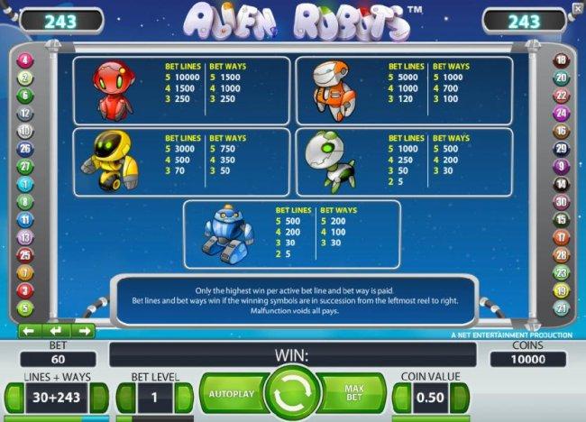 Alien Robots by Free Slots 247