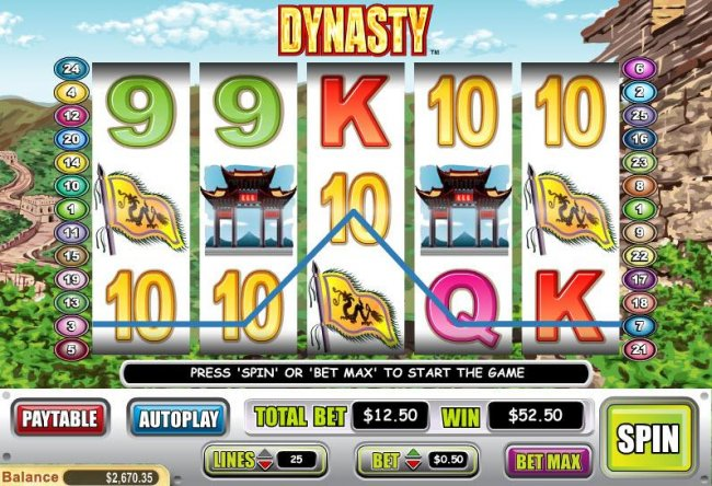 Images of Dynasty