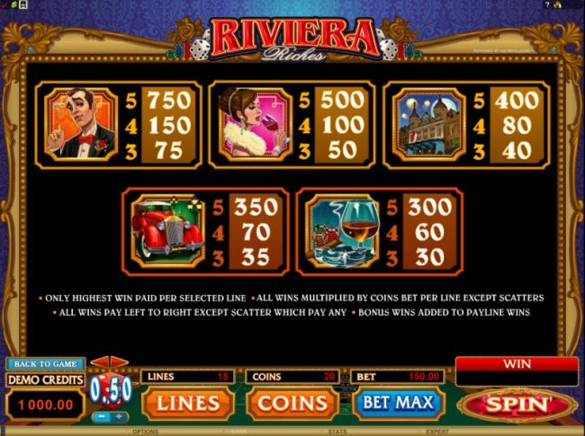 Riviera Riches by Free Slots 247