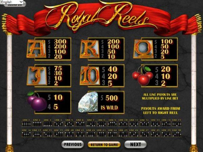 Royal Reels by Free Slots 247