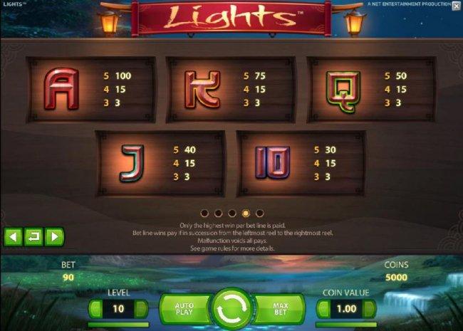 Free Slots 247 image of Lights