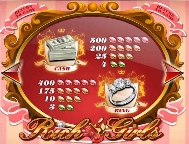 Free Slots 247 - slot game mid-range value symbols paytable