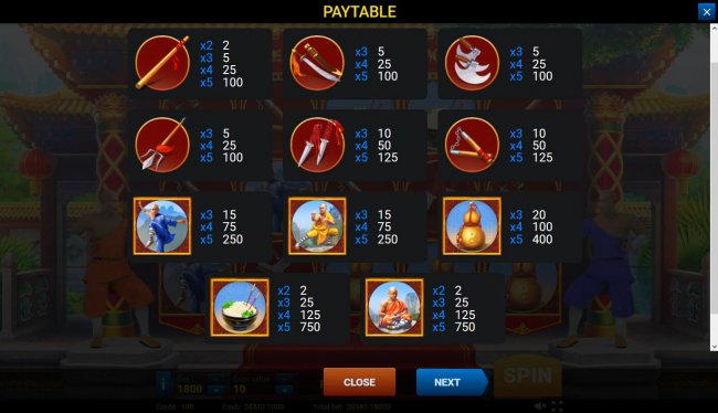 Paytable by Free Slots 247