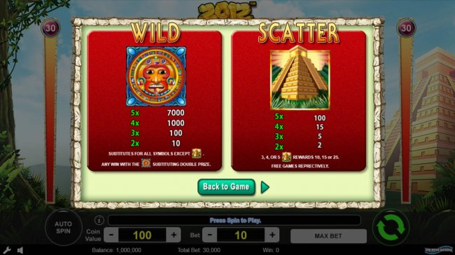 Wild and Scatter Symbol Rules by Free Slots 247