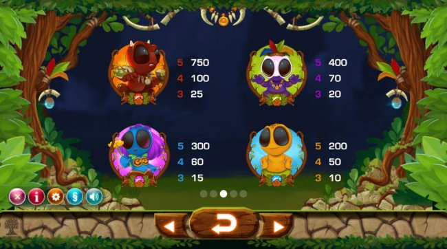 Free Slots 247 image of Chibeasties