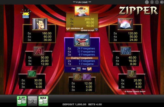 Zipper by Free Slots 247