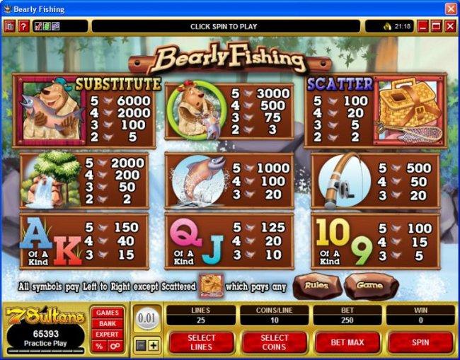 Free Slots 247 image of Bearly Fishing