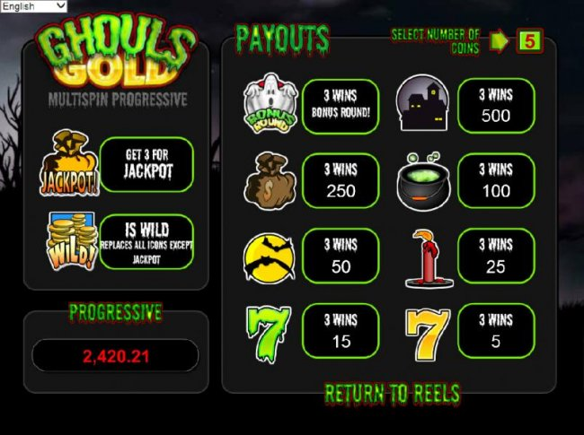 Ghouls Gold by Free Slots 247