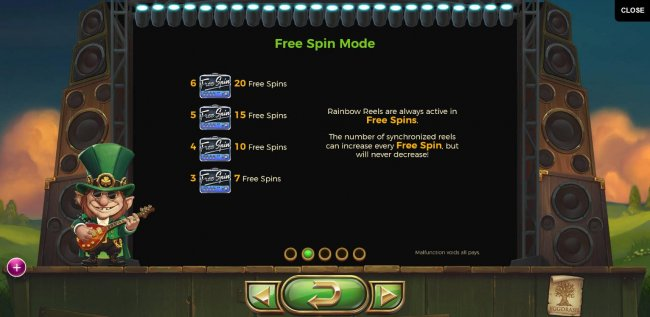 Free Spins Mode Rules by Free Slots 247