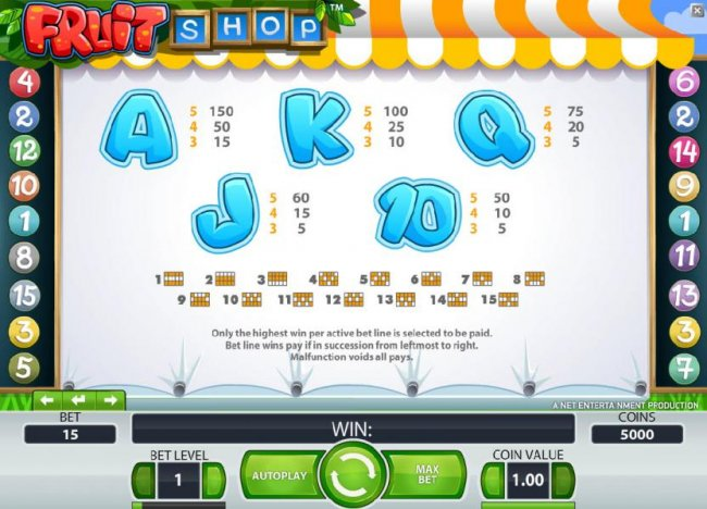 slot game symbols paytable continued and payline diagrams by Free Slots 247