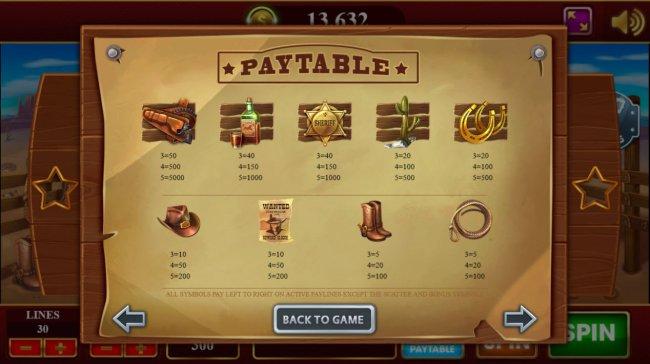 Free Slots 247 image of Wild Cowboys