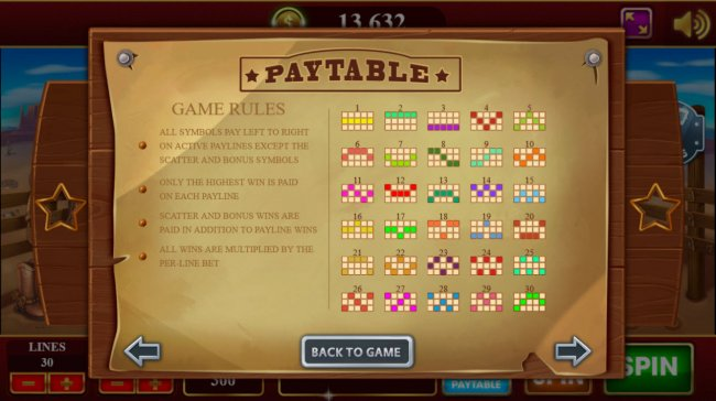 Wild Cowboys by Free Slots 247