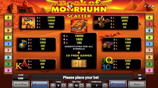 Free Slots 247 image of Book of Moorhuhn