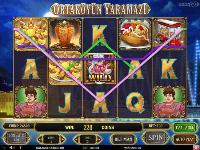 Free Slots 247 image of Ortakoyun Yaramazi