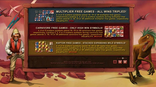 Multiplier Free Games Rules - Carnivore Free Games Rules, and Raptor Free Games Rules by Free Slots 247