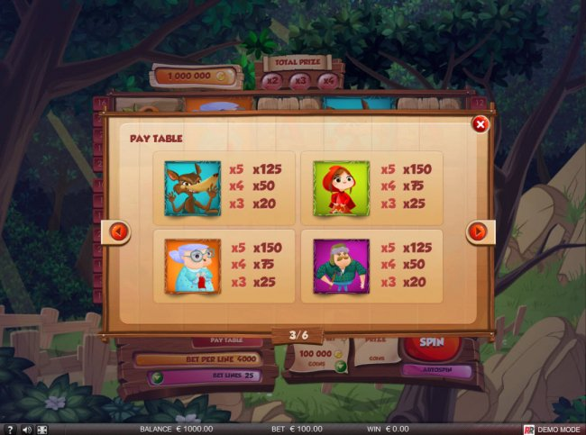 Little Red Riding Hood by Free Slots 247