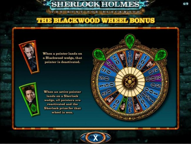 Free Slots 247 - The Blackwood Wheel Bonus - When a pointer lands on a Blackwood wedge, that pointer is deactivated. When an active pointer lands on a Sherlock wedge, all pointers are reactivated and the Sherlock prize for that wheel is won.