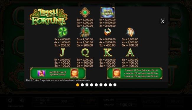 Free Slots 247 image of Irish Fortune