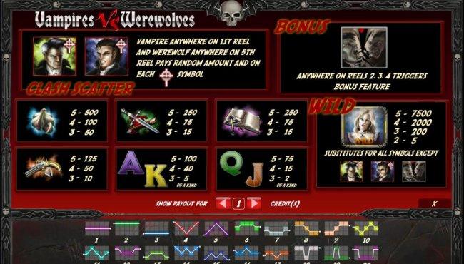 bonus, wild, scatter and slot game symbols paytable - Free Slots 247
